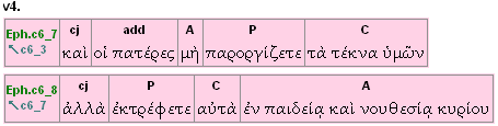 Clause Display of Eph. 6.4